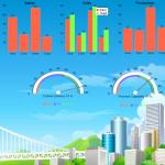 Dashboard and KPI тайлан