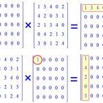 Динамик матриц үүсгэх томъёолол